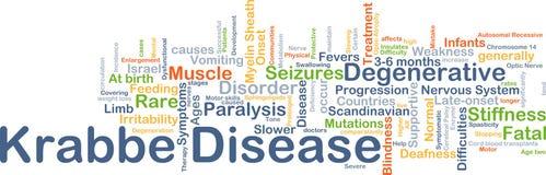 Concepto del fondo de la enfermedad de Krabbe Fotografía de archivo