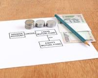Concepto del fondo mutuo STP Imagen de archivo libre de regalías