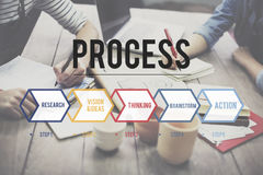 Concepto del gráfico de los pasos de la práctica de la operación de la acción de proceso imagen de archivo libre de regalías