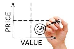 Concepto del gráfico del valor del precio imagen de archivo