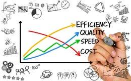 Concepto del negocio: calidad, velocidad, eficacia y coste Fotos de archivo libres de regalías