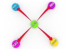 concepto del negocio 3d Foto de archivo libre de regalías