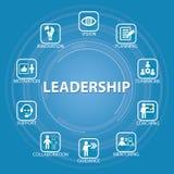 Concepto del negocio de la dirección Líder People Icon Typography libre illustration