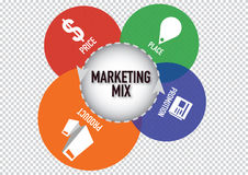 Concepto del negocio de la mezcla del márketing de 4 P Foto de archivo libre de regalías
