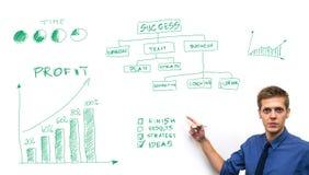 Concepto del negocio del dibujo del hombre de negocios en whiteboard Foto de archivo