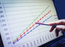 Concepto del negocio, informe del análisis del gráfico de negocio Compruebe la acción del gráfico en monitor Imágenes de archivo libres de regalías