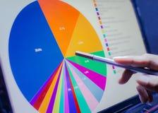 Concepto del negocio, informe del análisis del gráfico de negocio Compruebe la acción del gráfico en monitor Fotos de archivo