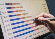 Concepto del negocio, informe del análisis del gráfico de negocio Compruebe la acción del gráfico en monitor Foto de archivo