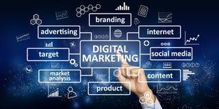 Concepto del negocio del márketing de Digitaces imagenes de archivo