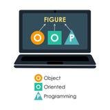 Concepto del ordenador portátil de la programación orientada al objeto Fotografía de archivo