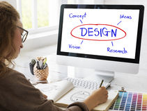 Concepto del pensamiento creativo del diseño del desarrollo de la inspiración foto de archivo