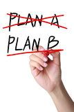 Concepto del plan empresarial Imagen de archivo