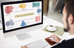 Concepto del proceso de la organización de la empresa de la acción de los procedimientos Imagenes de archivo