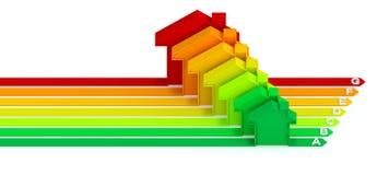 Concepto del rendimiento energético Imagenes de archivo