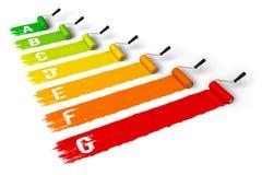 Concepto del rendimiento energético Imagen de archivo