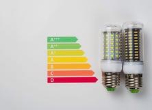 Concepto del rendimiento energético con la carta del grado de la energía y la lámpara del LED fotos de archivo libres de regalías