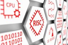 Concepto del RISC Foto de archivo libre de regalías