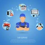 Concepto del servicio del coche Imagen de archivo libre de regalías