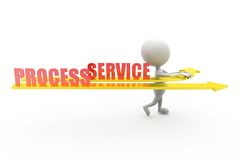 concepto del servicio del proceso del hombre 3d Foto de archivo libre de regalías