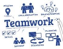 Concepto del trabajo en equipo stock de ilustración