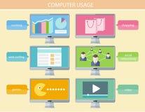 Concepto del uso de ordenador en diseño plano stock de ilustración