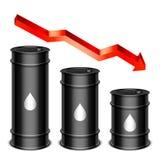 Concepto descendente del precio del petróleo Fotografía de archivo