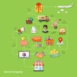 Concepto en línea de las compras Imagenes de archivo