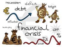 Concepto europeo de la crisis financiera. Fotografía de archivo libre de regalías