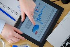 Concepto financiero de la blanco de los datos de la reunión de reflexión de la mujer de negocios Fotografía de archivo libre de regalías