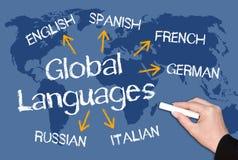 Concepto global de los lenguajes Foto de archivo libre de regalías