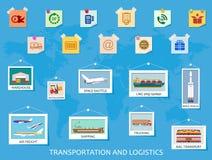 Concepto global plano del transporte de la logística Fotografía de archivo libre de regalías