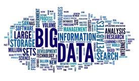 Concepto grande de los datos en nube de la palabra Imagen de archivo