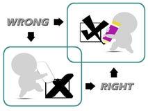 Concepto incorrecto y correcto stock de ilustración