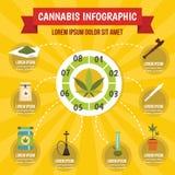 Concepto infographic del cáñamo, estilo plano stock de ilustración