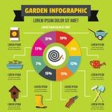 Concepto infographic del jardín, estilo plano libre illustration