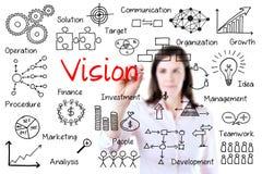 Concepto joven de la visión de la escritura de la mujer de negocios. Foto de archivo