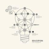 Concepto linear plano de la bombilla del esquema de la educación de Infographic Foto de archivo