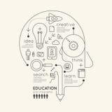 Concepto linear plano de la cabeza del lápiz del esquema de la educación de Infographic Fotos de archivo libres de regalías