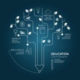 Concepto linear plano del esquema del árbol del lápiz de la educación de Infographic Fotografía de archivo
