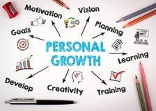 Concepto personal del crecimiento Carta con palabras claves e iconos en blanco imagen de archivo libre de regalías