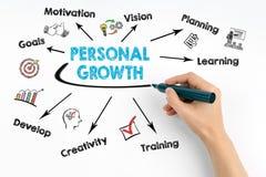 Concepto personal del crecimiento Carta con palabras claves e iconos en blanco Fotos de archivo