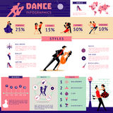 Concepto plano de Infographic de la danza libre illustration