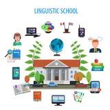 Concepto plano del color del estilo de la escuela lingüística Imagen de archivo libre de regalías