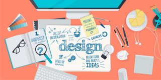Concepto plano del ejemplo del diseño para el proceso de diseño Fotografía de archivo libre de regalías