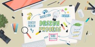 Concepto plano del ejemplo del diseño para el proceso de diseño creativo stock de ilustración
