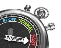 Concepto rápido del Internet