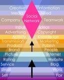Concepto social de la red libre illustration
