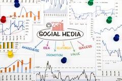 Concepto social de los media Imagen de archivo libre de regalías