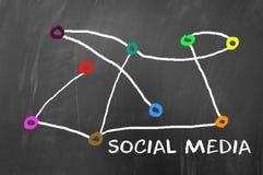 Concepto social de los media Fotografía de archivo