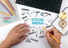 Concepto social de los media Carta con palabras claves e iconos fotografía de archivo
